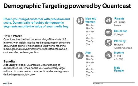 © Quantcast 2012 Demographic Targeting powered by Quantcast Reach your target customer with precision and scale. Dynamically refreshed demographic segments.
