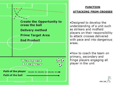Path of the player Path of the ball PSC UK FUNCTION ATTACKING FROM CROSSES Designed to develop the understanding of a unit such as strikers and midfield.