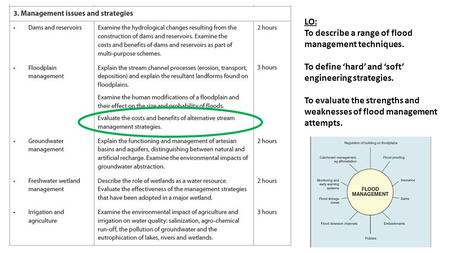 LO: To describe a range of flood management techniques. To define 'hard' and 'soft' engineering strategies. To evaluate the strengths and weaknesses of.