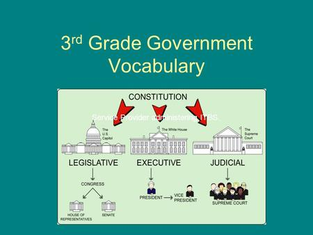 3 rd Grade Government Vocabulary Service Provider administering ITBS.