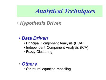 Analytical Techniques Data Driven Principal Component Analysis (PCA) Independent Component Analysis (ICA) Fuzzy Clustering Others Structural equation modeling.