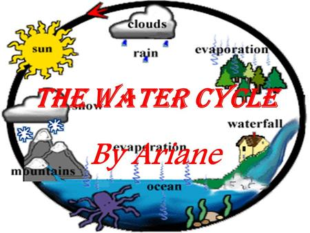 The Water Cycle By Ariane. What is the water cycle? The water cycle, also known as the hydrologic cycle or H 2 O cycle, describes the continuous movement.