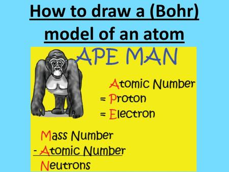 How to draw a (Bohr) model of an atom