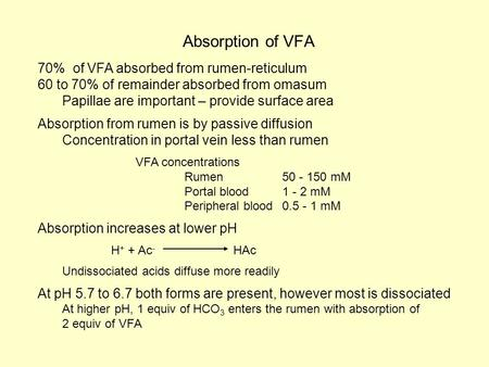 Absorption of VFA 70% of VFA absorbed from rumen-reticulum