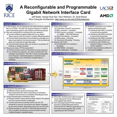 System Architecture A Reconfigurable and Programmable Gigabit Network Interface Card Jeff Shafer, Hyong-Youb Kim, Paul Willmann, Dr. Scott Rixner Rice.
