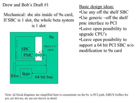Drew and Bob's Draft #1 Mechanical: sbc sits inside of 9u card, If SBC is 1 slot, the whole beta system is 1 slot SBC 9u PMC fpga fifos Basic design ideas: