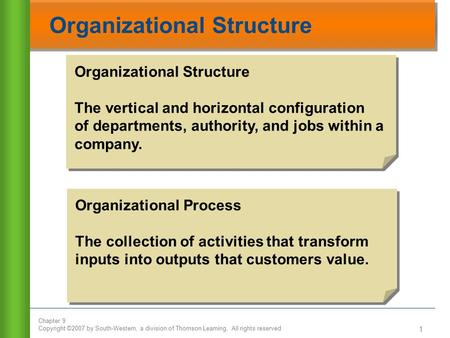 Chapter 9 Copyright ©2007 by South-Western, a division of Thomson Learning. All rights reserved 1 Organizational Structure The vertical and horizontal.