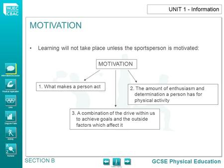 GCSE Physical Education Information/Discussion Practical Application Links Diagram/Table Activity Revision MAIN MENU MOTIVATION SECTION B UNIT 1 - Information.