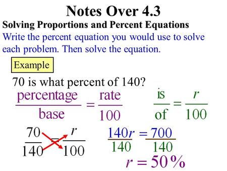 Notes Over 4.3 Solving Proportions and Percent Equations Write the percent equation you would use to solve each problem. Then solve the equation. Example.