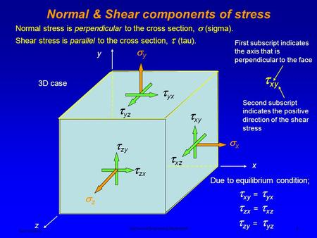 Ken Youssefi Mechanical Engineering Department 1 Normal & Shear components of stress Normal stress is perpendicular to the cross section,  (sigma). Shear.