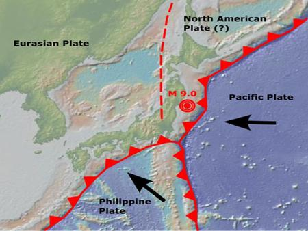 Cause – displaced water Effects – similar to quakes Responses – warning system.