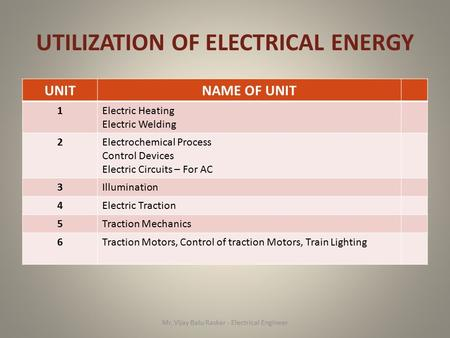 UTILIZATION OF ELECTRICAL ENERGY UNITNAME OF UNIT 1Electric Heating Electric Welding 2Electrochemical Process Control Devices Electric Circuits – For AC.