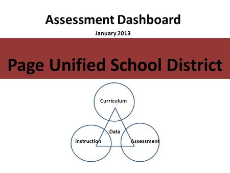 Assessment Dashboard January 2013 Page Unified School District Curriculum AssessmentInstruction Data.