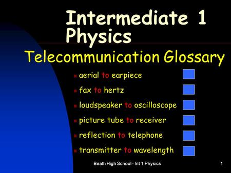 Beath High School - Int 1 Physics1 Intermediate 1 Physics Telecommunication Glossary aerial to earpiece fax to hertz loudspeaker to oscilloscope picture.
