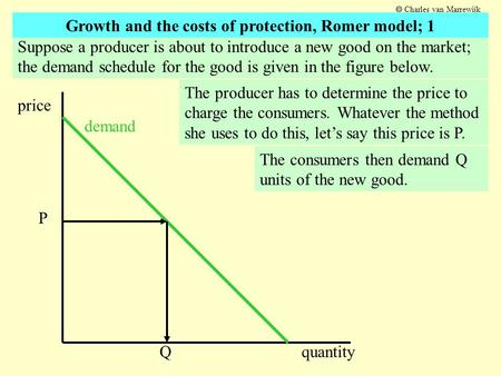 Suppose a producer is about to introduce a new good on the market; the demand schedule for the good is given in the figure below. price quantity demand.