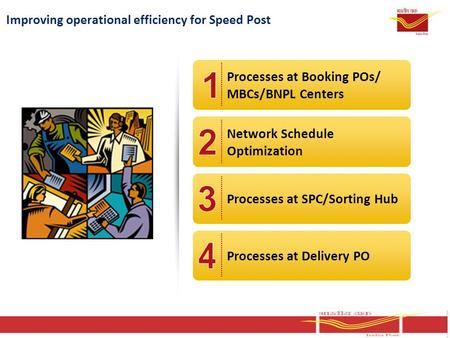 | India Post0 Improving operational efficiency for Speed Post SOURCE: Mail Network Optimisation Project Processes at Booking POs/ MBCs/BNPL Centers Network.