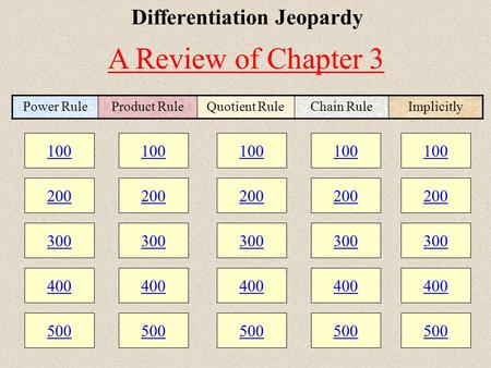 100 200 300 400 500 100 200 300 400 500 100 200 300 400 500 Differentiation Jeopardy 100 200 300 400 500 100 200 300 400 500 Power RuleProduct RuleQuotient.