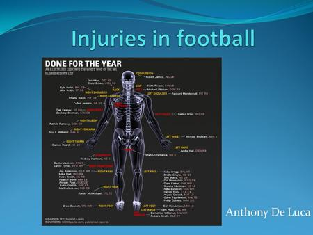 Anthony De Luca. Football is a high-risk sport because of the naturally physical nature of the game, combined with the speed, strength and size of players.