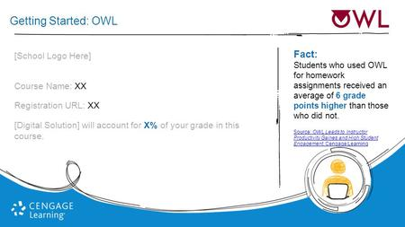 Getting Started: OWL [School Logo Here] Course Name: XX Registration URL: XX [Digital Solution] will account for X% of your grade in this course. Fact: