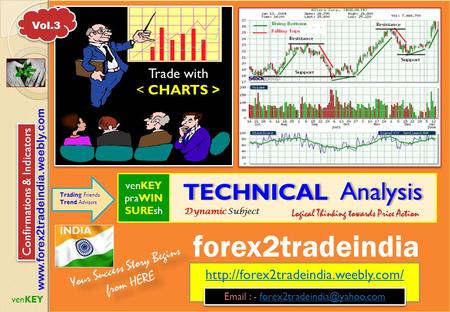 forex2tradeindia TECHNICAL Analysis Trade with < CHARTS >