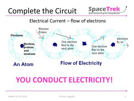 Electrical Current – flow of electrons