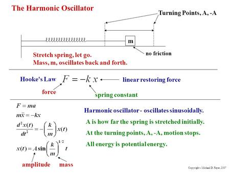 The Harmonic Oscillator