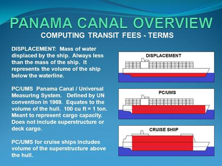 COMPUTING TRANSIT FEES - TERMS DISPLACEMENT: Mass of water displaced by the ship. Always less than the mass of the ship. It represents the volume of the.