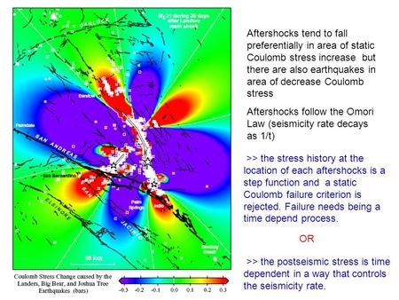 Aftershocks tend to fall preferentially in area of static Coulomb stress increase but there are also earthquakes in area of decrease Coulomb stress >>