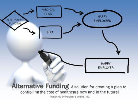 A solution for creating a plan to controlling the cost of healthcare now and in the future! Presented By Polestar Benefits, Inc. MEDICAL PLAN HRA ALTERNATIVE.