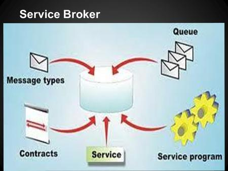 What is a service broker in sql server
