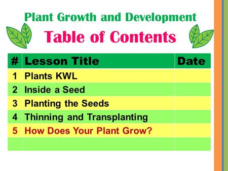 Plant Growth and Development Table of Contents #Lesson TitleDate 1Plants KWL 2Inside a Seed 3Planting the Seeds 4Thinning and Transplanting 5How Does Your.