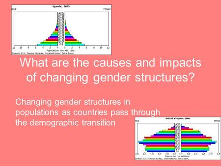 What are the causes and impacts of changing gender structures? Changing gender structures in populations as countries pass through the demographic transition.