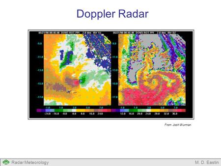 Radar MeteorologyM. D. Eastin Doppler Radar From Josh Wurman.