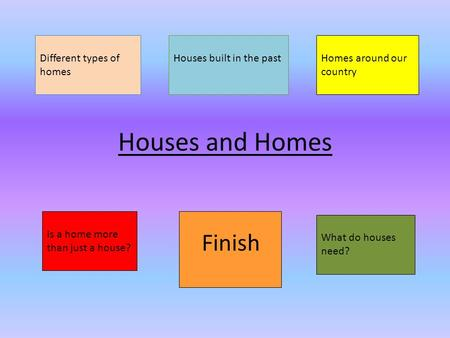 Houses and Homes Different types of homes Houses built in the pastHomes around our country Is a home more than just a house? What do houses need? Finish.