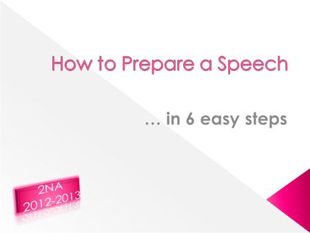  Speech preparation is the most important element to a successful presentation, It is also the best way to reduce nervousness and combat fear.