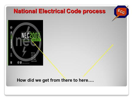 E C C National Electrical Code process How did we get from there to here….