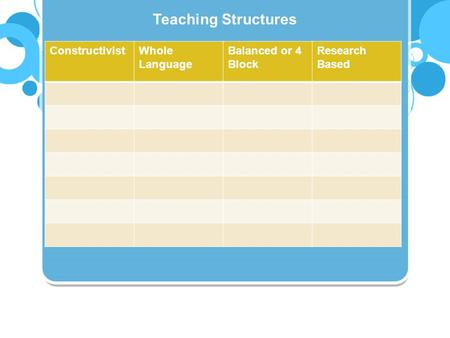 Teaching Structures ConstructivistWhole Language Balanced or 4 Block Research Based.