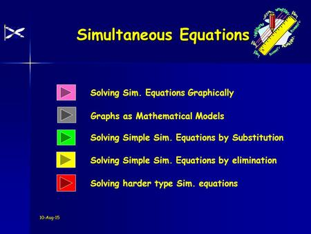 10-Aug-15 Solving Sim. Equations Graphically Solving Simple Sim. Equations by Substitution Simultaneous Equations Solving Simple Sim. Equations by elimination.
