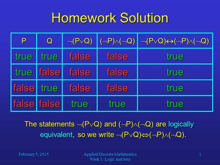 February 5, 2015Applied Discrete Mathematics Week 1: Logic and Sets 1 Homework Solution PQ  (P  Q) (  P)  (  Q)  (P  Q)  (  P)  (  Q) truetruefalsefalsetrue.