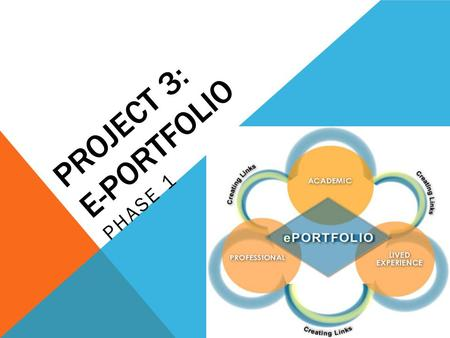 "PROJECT 3: E-PORTFOLIO PHASE 1. WHAT IS AN E-PORTFOLIO? ""An e-portfolio, also known as electronic portfolio, digital portfolio, or electronic resume,"