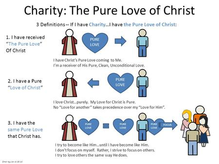 "Charity: The Pure Love of Christ PURE LOVE FOCUS PURE LOVE I love Christ…purely. My Love for Christ is Pure. No ""Love for another"" takes precedence over."