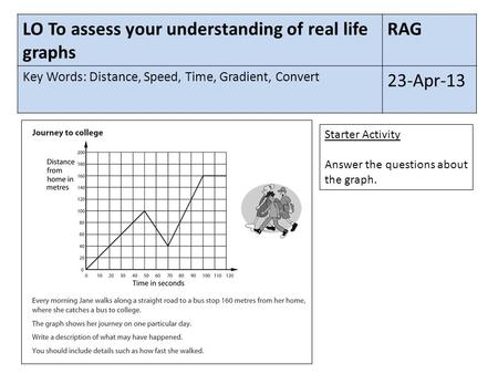LO To assess your understanding of real life graphs RAG Key Words: Distance, Speed, Time, Gradient, Convert 23-Apr-13 Starter Activity Answer the questions.