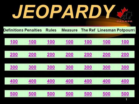 1 JEOPARDY 100 200 100 300 200 300 400 500 400 DefinitionsPenaltiesRulesMeasureThe RefLinesmanPotpourri.