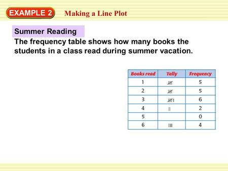Summer Reading EXAMPLE 2 Making a Line Plot The frequency table shows how many books the students in a class read during summer vacation.