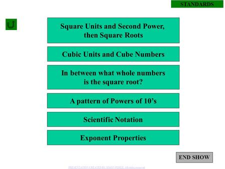 Square Units and Second Power, then Square Roots