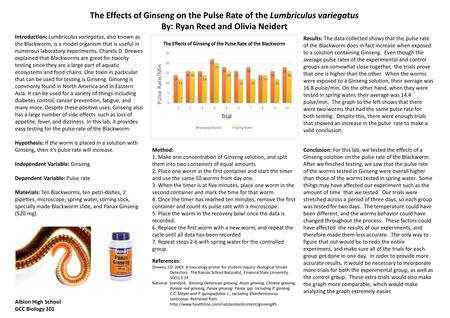The Effects of Ginseng on the Pulse Rate of the Lumbriculus variegatus