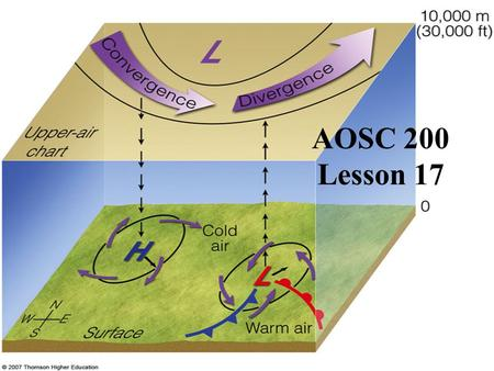 AOSC 200 Lesson 17. Birth of a an Extratropical Cyclone.