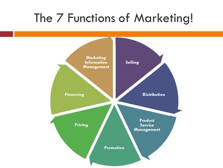 The 7 Functions of Marketing!