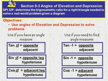 Section 9-3 Angles of Elevation and Depression SPI 32F: determine the trigonometric ratio for a right triangle needed to solve a real-world problem given.