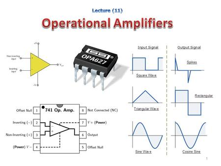 1. What is an IC? What does an AMPLIFIER do? Inside an IC OP-Amp is an amplifier IC 2.